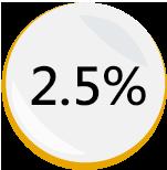 月息2.5%